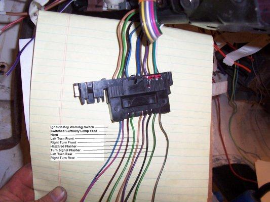 Cj7 Turn Signal Wiring Diagram - Opel Zafira 2001 Wiring Diagram -  viking.yenpancane.jeanjaures37.fr | Cj Jeep Turn Signal Wiring Diagram |  | Wiring Diagram Resource