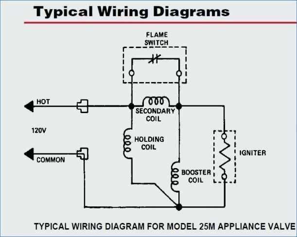 [NRIO_4796]   YN_3210] 3 Wire Solenoid Diagram Wiring Diagram   Wiring Diagram Solenoid Valve      Alia Phae Eatte Mohammedshrine Librar Wiring 101
