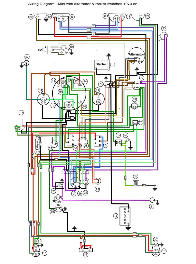 Bmw Mini R53 Wiring Diagram