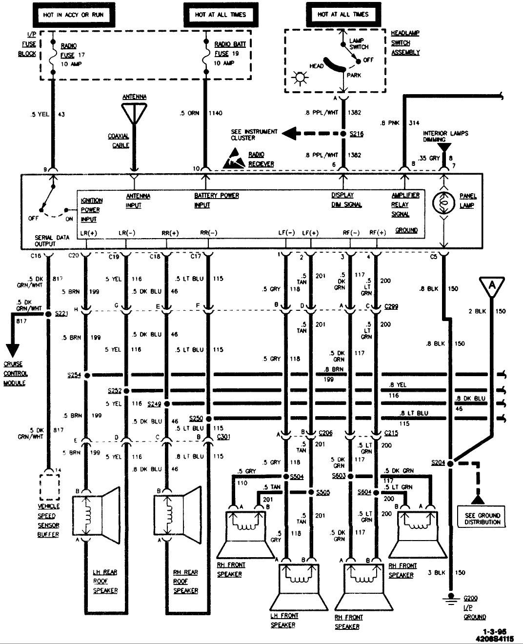 Amazing 1995 Corvette Wiring Diagram Basic Electronics Wiring Diagram Wiring Cloud Icalpermsplehendilmohammedshrineorg