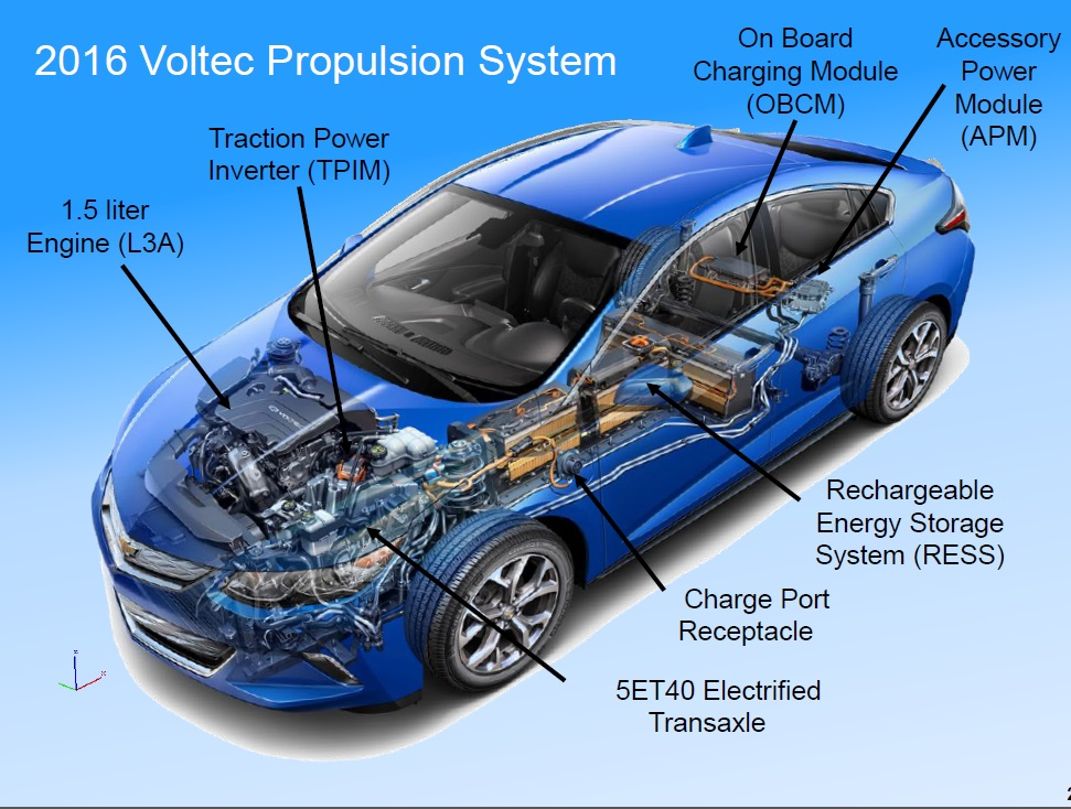 Astonishing 2016 Chevrolet Volt Powertrain How It Works In Electric Hybrid Modes Wiring Cloud Dulfrecoveryedborg