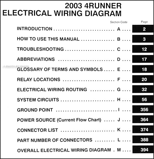 [DIAGRAM_38EU]  YV_0354] 2003 4Runner Stereo Wiring Diagram Schematic Wiring | 03 4runner Engine Diagram |  | Props Monoc Awni Eopsy Peted Oidei Vira Mohammedshrine Librar Wiring 101