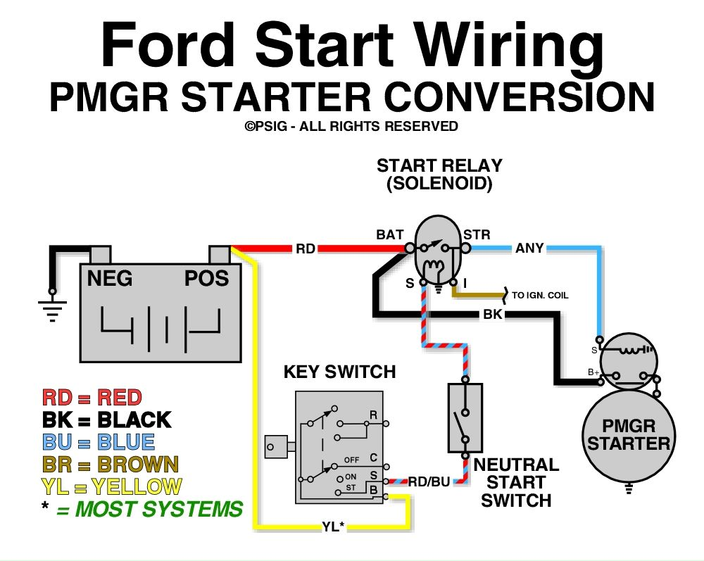 Chelsea Pto Wiring Diagram from static-resources.imageservice.cloud