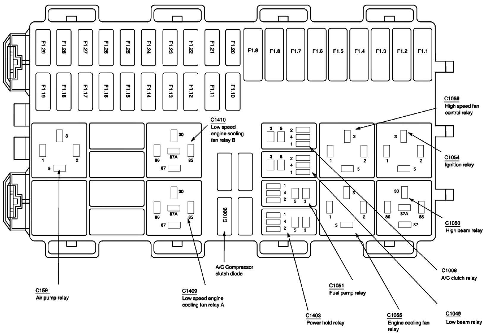 2002 Ford Focus Fuse Diagram Bege Wiring Diagram
