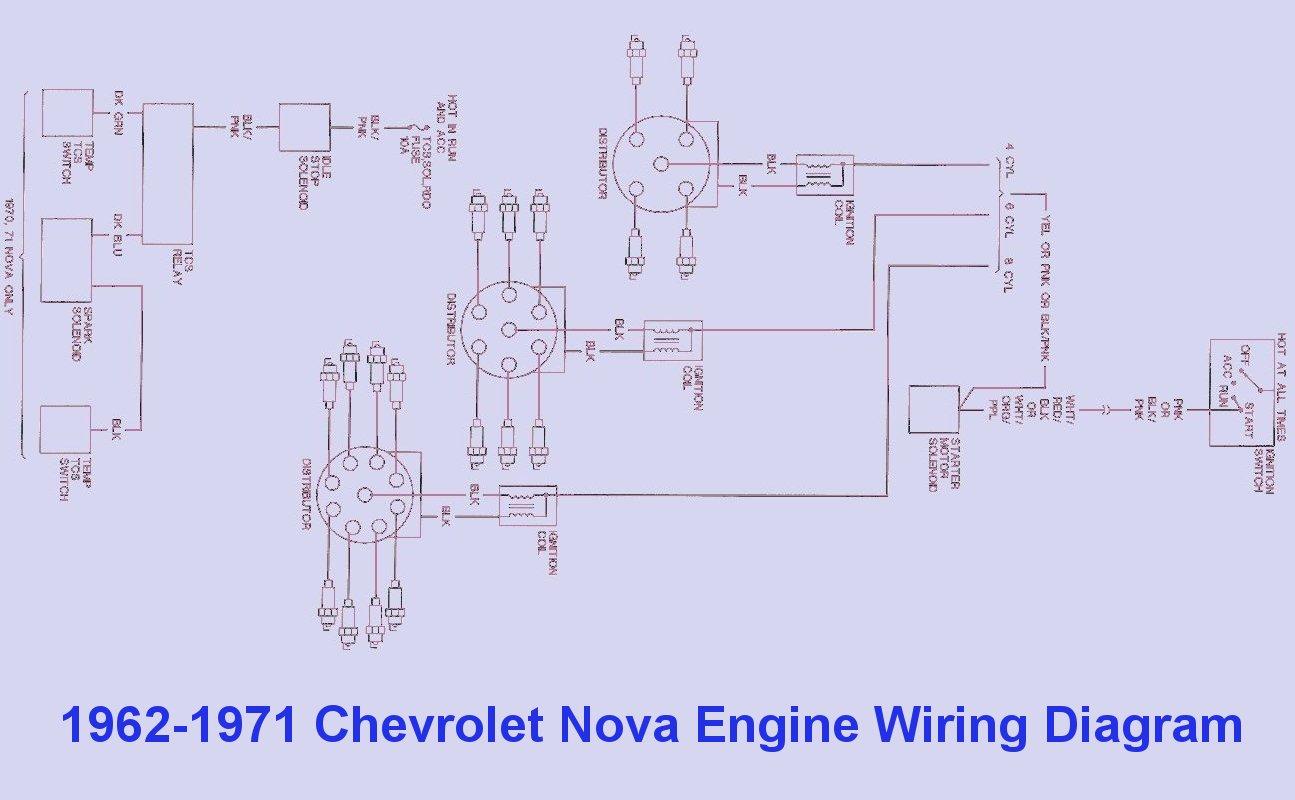 Me 3762 1970 Chevelle Fuse Block Diagram Wiring Diagram