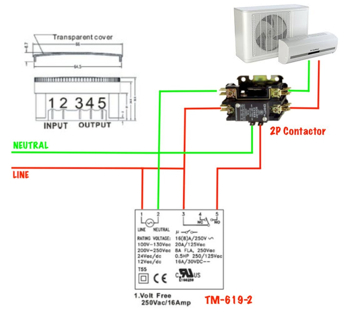 dw_0027] pole contactor wiring diagram motorcycle review and galleries free  diagram  gresi knie stic ariot intel phot bocep frag animo umize hapolo  mohammedshrine librar wiring 101