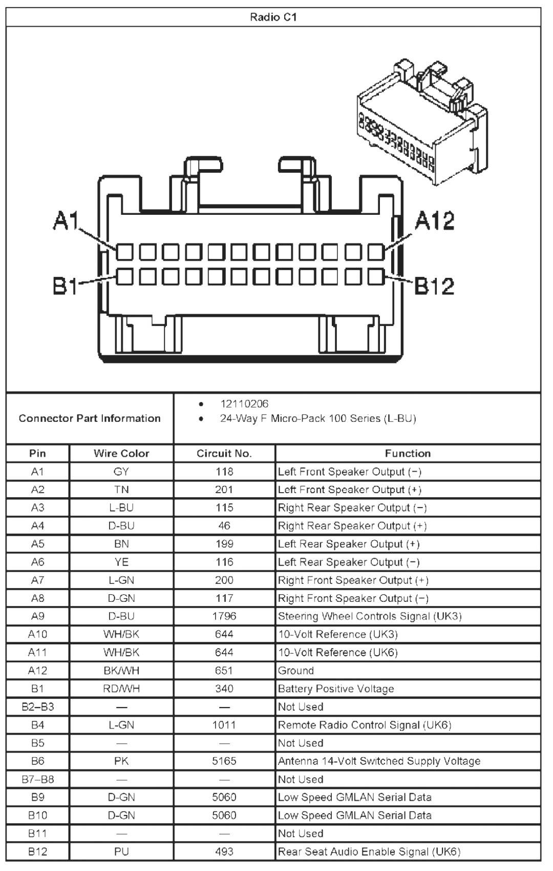 chevy impala radio wiring diagram - wiring diagram cycle-view-b -  cycle-view-b.bookyourstudy.fr  bookyourstudy.fr