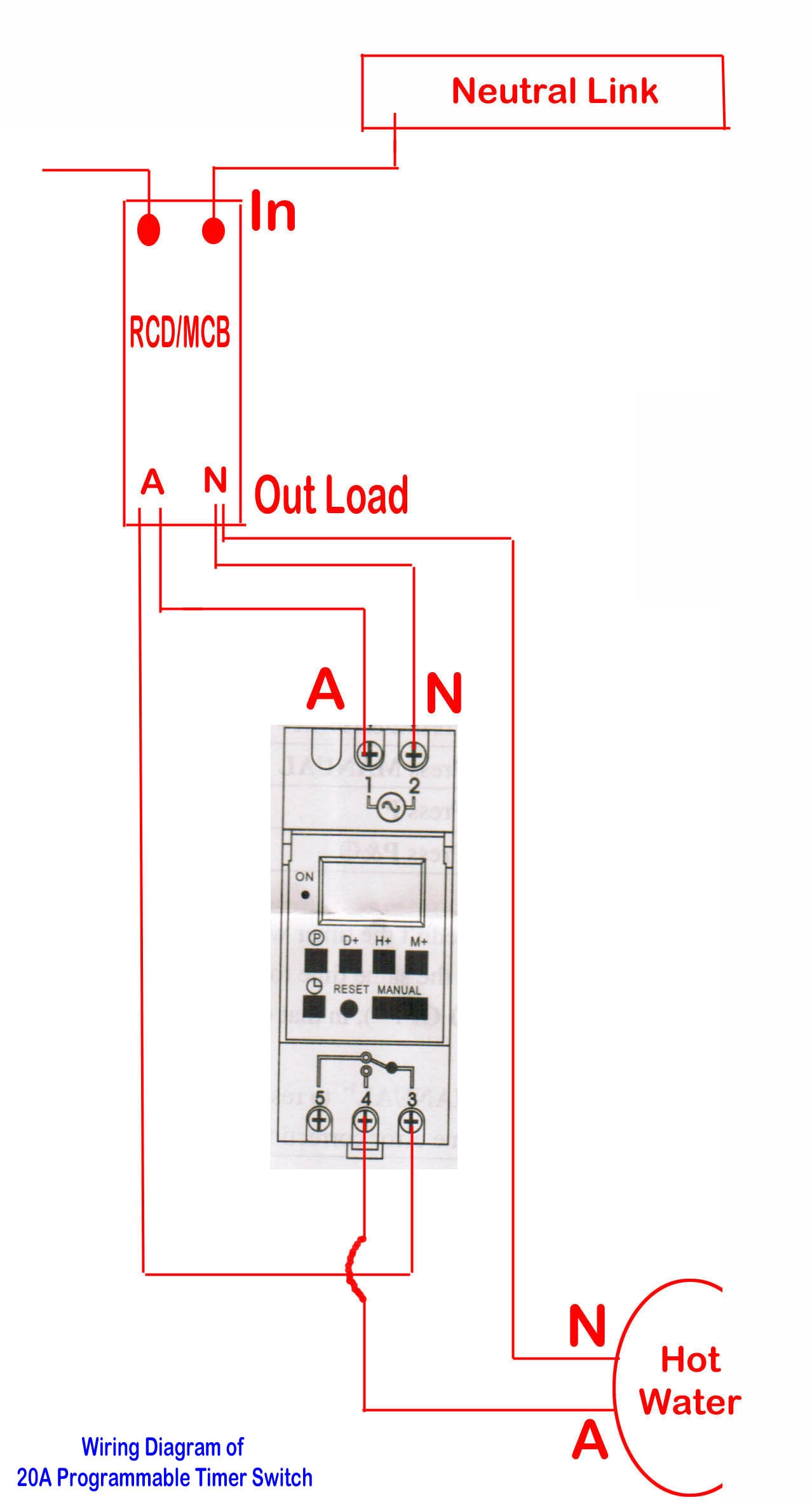 [SCHEMATICS_48IS]  YX_5002] Samsung Dv48H7400Ew A2 Wiring Diagram Wiring Diagram | A2 Wiring Diagram |  | Jidig Tobiq Bupi Bletu Ndine Remca Trofu Funi Sarc Exxlu Umng  Mohammedshrine Librar Wiring 101