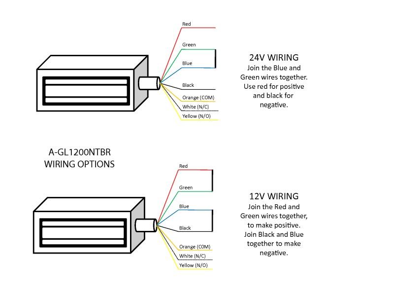 Magnificent Mag Lock Install Diagram Wiring Diagram Data Schema Wiring Cloud Rdonaheevemohammedshrineorg