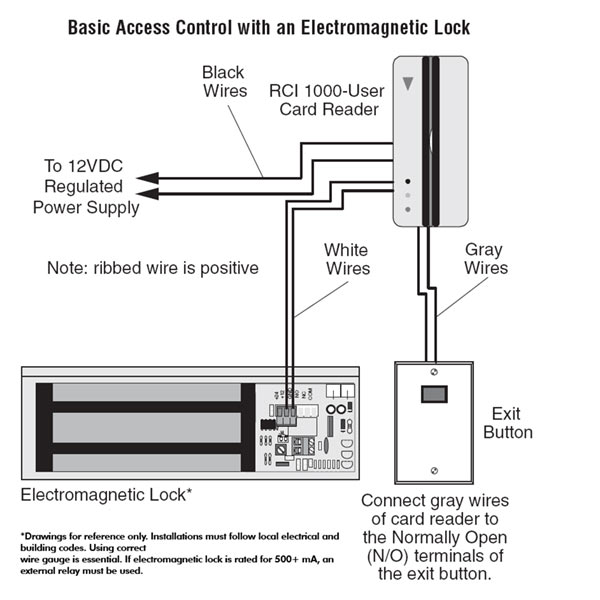 Tremendous Gate Lock Wiring Diagram Basic Electronics Wiring Diagram Wiring Cloud Hemtegremohammedshrineorg