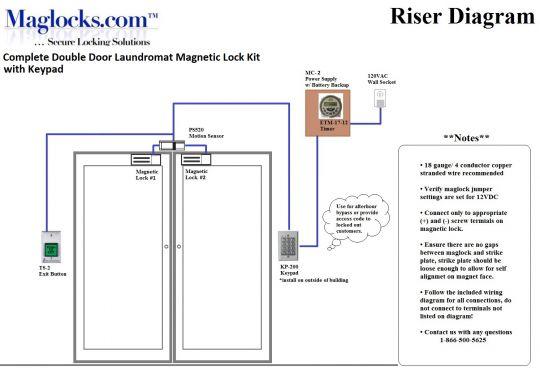 iei keypads wiring diagram af 7408  wireless magnetic door locks on 600lbs magnetic lock  door locks on 600lbs magnetic lock