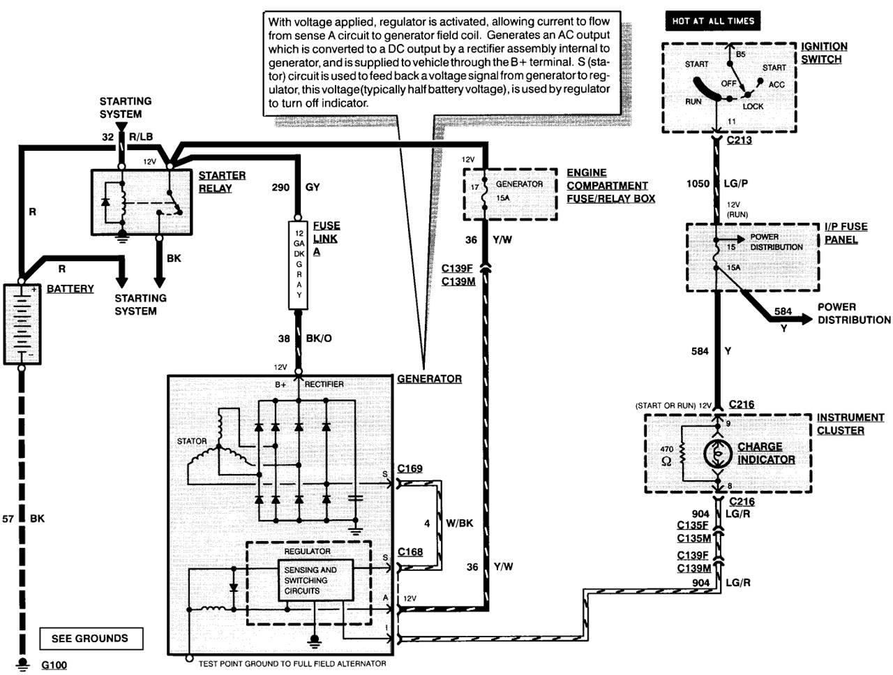1985 chevy alternator wiring 85 chevy alternator wiring wiring diagram data  85 chevy alternator wiring wiring