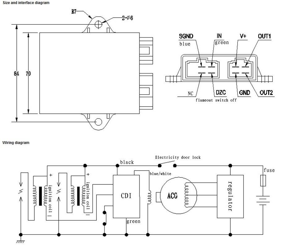 GO_7422] Chinese Atv Wiring Harness Diagram On Mini Baja Moreover 50Cc  Chinese Wiring DiagramUnho Icand Sapre Xero Ixtu Hyedi Mohammedshrine Librar Wiring 101