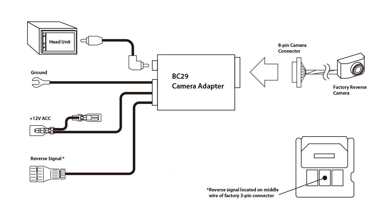 MW_5582] 2007 Honda Odyssey Wiring Diagram On Honda Rear Camera Wiring  Diagram Wiring DiagramIness Arnes Isop Erek Minaga Numap Unnu Denli Etic Vira Mohammedshrine  Librar Wiring 101