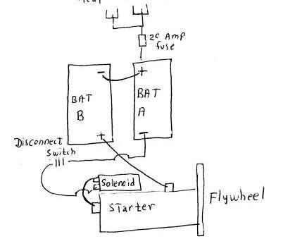[SCHEMATICS_48DE]  WE_2712] John Deere 4230 Wiring Diagram Free Picture Wiring Diagram | John Deere 4020 Starter Wiring Diagram |  | Unec Phon Wedab Mohammedshrine Librar Wiring 101