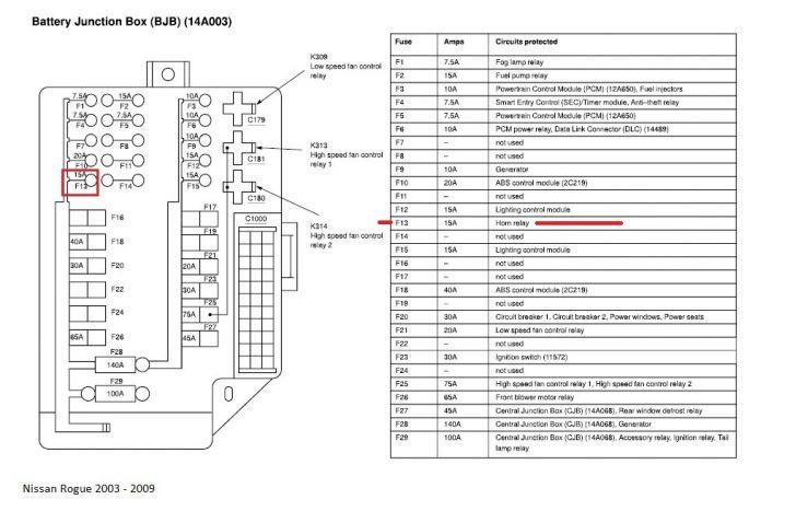 2006 chevy colorado fuse box diagram es 2125  fuse box for chevy colorado wiring diagram  fuse box for chevy colorado wiring diagram