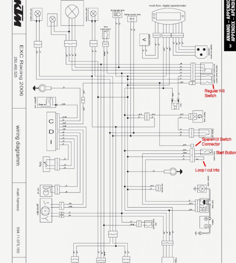 Coil Wire Diagrams 1997 Ktm 250 1985 Gmc Pickup Wiring Diagram For Wiring Diagram Schematics