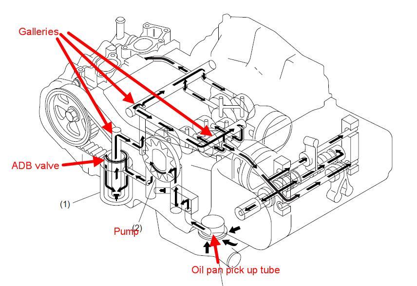 Fabulous 1998 Subaru Forester Engine Diagram General Wiring Diagram Data Wiring Cloud Waroletkolfr09Org