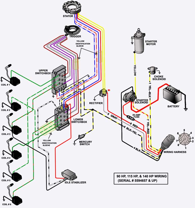 Surprising Mercury 90 Wiring Diagram Basic Electronics Wiring Diagram Wiring Cloud Hemtegremohammedshrineorg