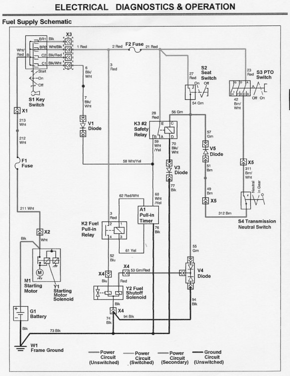 BM_6374] Deere Wiring Diagrams As Well Wiring Diagram For Briggs And  Stratton Download DiagramGritea Epete Pical Clesi Scoba Mohammedshrine Librar Wiring 101