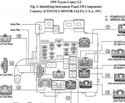 1996 Toyota Camry Wiring Diagram Images - Wiring Diagram ...