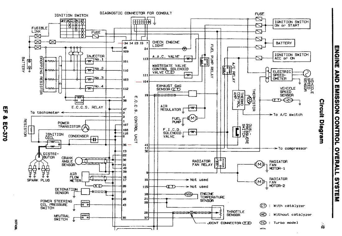 Miraculous Sr20 Wiring Diagram Basic Electronics Wiring Diagram Wiring Cloud Picalendutblikvittorg