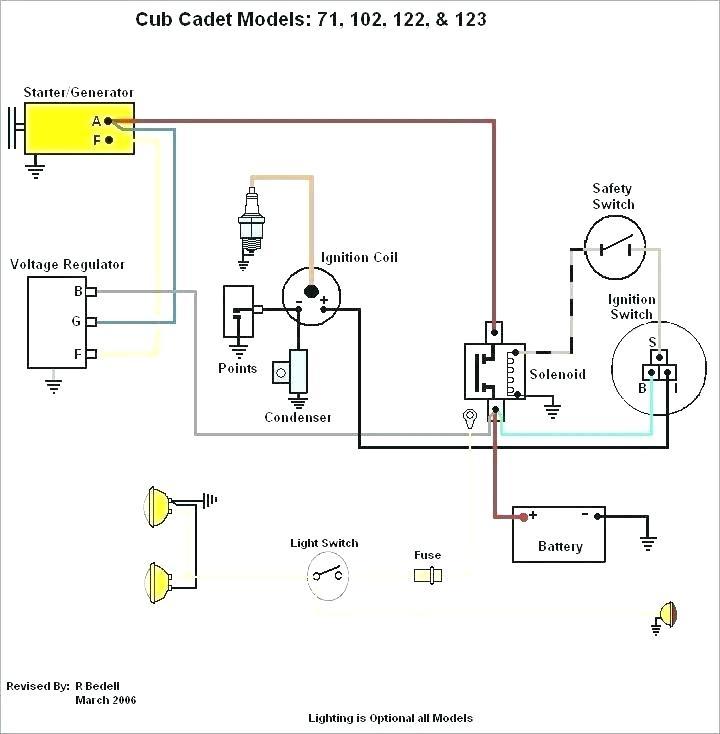 Diagram Cub Cadet 125 Wiring Diagram Full Version Hd Quality Wiring Diagram Vhooiozx Fanfaradilegnano It