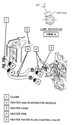 2003 buick lesabre wiring diagram 1996 buick lesabre wiring diagram e1 wiring diagram  1996 buick lesabre wiring diagram e1