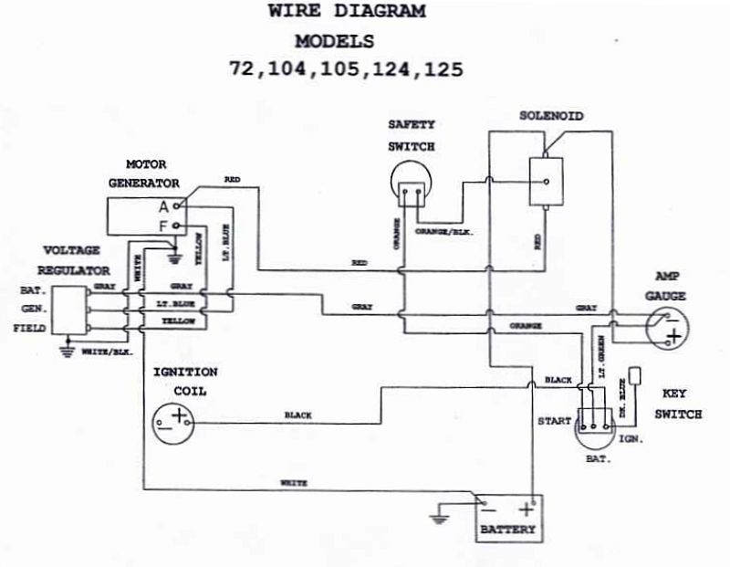 Cub Cadet 124 Wiring Diagram 2002 Eclipse Gt Wiring Diagram Rc85wirings Losdol2 Jeanjaures37 Fr
