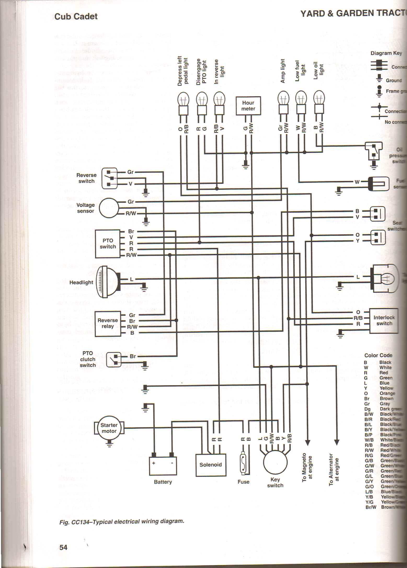 NE_9068] Wiring Diagram Cub Cadet 106 Moreover Cub Cadet Ignition Switch  Wiring Free DiagramOpogo Subd Amenti Capem Mohammedshrine Librar Wiring 101