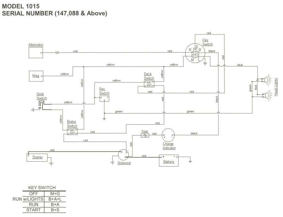 [SCHEMATICS_43NM]  Cub Cadet 1050 Schematic 2011 Hyundai Santa Fe 2 4 Engine Diagram -  hajitohok.94ri.the-rocks.it | Cub Cadet Wiring Diagram Index |  | Bege Wiring Diagram Source Full Edition
