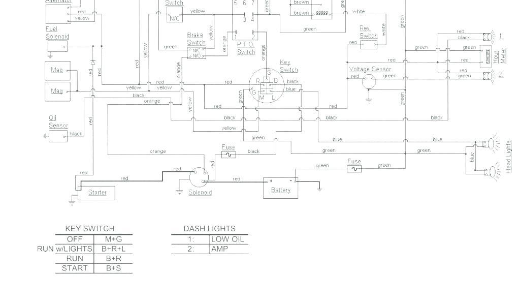 [DIAGRAM_3NM]  HN_8331] Wiring Diagram Cub Cadet 2135 | Cub Cadet 2135 Wiring Diagram |  | Kapemie Itive Ultr Weasi Lexor Gram Phae Mohammedshrine Librar Wiring 101