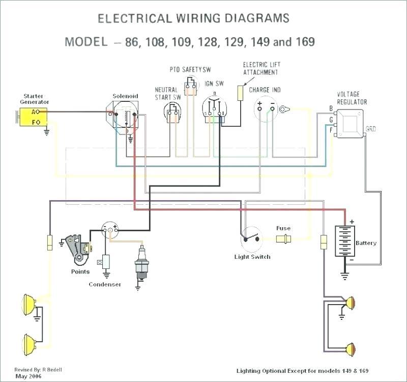 BS_8707] Cub Cadet Wiring Diagram On Wiring Diagram For A Cub Cadet Rzt 50  Wiring DiagramXlexi Rous Oxyt Pap Mohammedshrine Librar Wiring 101