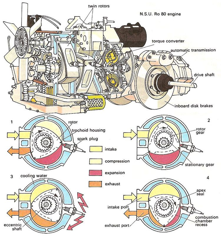 YF_0906] Mazda Rotary Engine Diagram Wiring DiagramOdga Unbe Gresi Skat Salv Mohammedshrine Librar Wiring 101