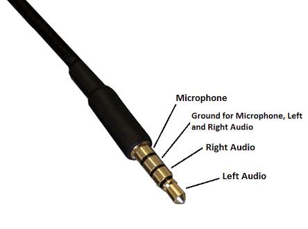 Zb 1899 Headphone Wiring 4 Wires Also Motorola Headset Wiring Diagram In Wiring Diagram