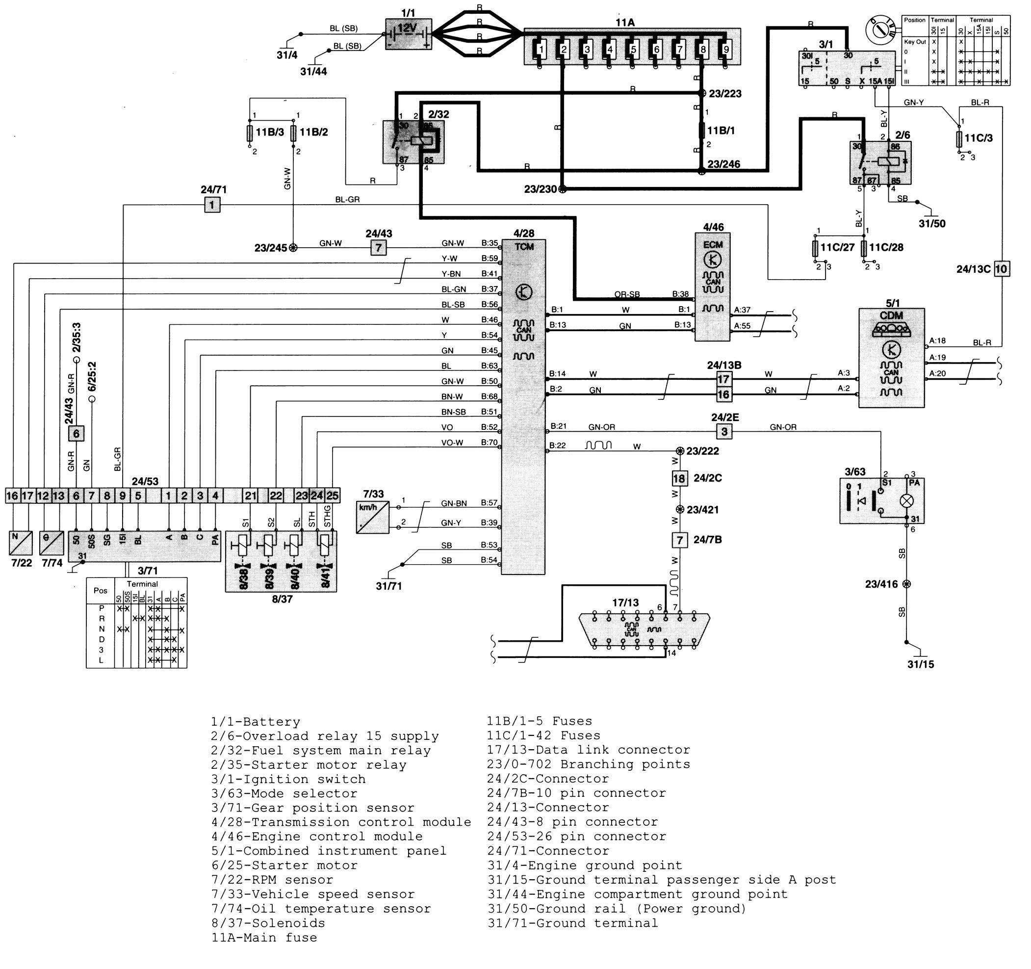 Wondrous 1999 Volvo Engine Diagram Wiring Library Wiring Cloud Genionhyedimohammedshrineorg