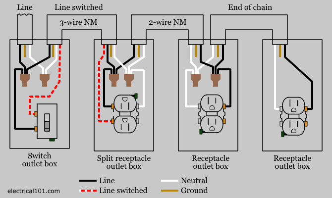 Enjoyable Wiring Switch To Outlet Diagram Basic Electronics Wiring Diagram Wiring Cloud Biosomenaidewilluminateatxorg