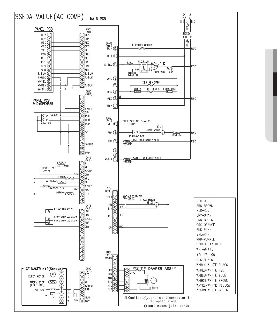 [DIAGRAM_3US]  SM_3050] Ge Appliance Refrigerator Parts Diagram Free Download Wiring  Diagram | Appliance Wiring Diagrams Free |  | Rine Vish Xlexi Tzici Umize Kweca Atolo Lopla Anth Bepta Mohammedshrine  Librar Wiring 101