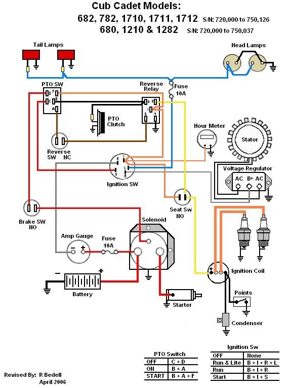 cub cadet 1330 wiring diagram  marine wire schematic  ct90