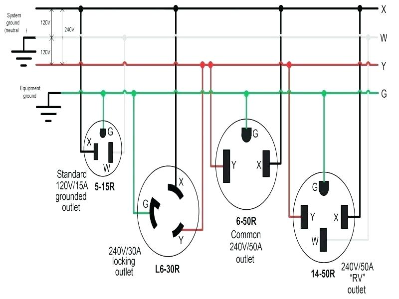 Diagram Nema 15 50p Plug Wiring Diagram Full Version Hd Quality Wiring Diagram Diagramink Karma Pa It