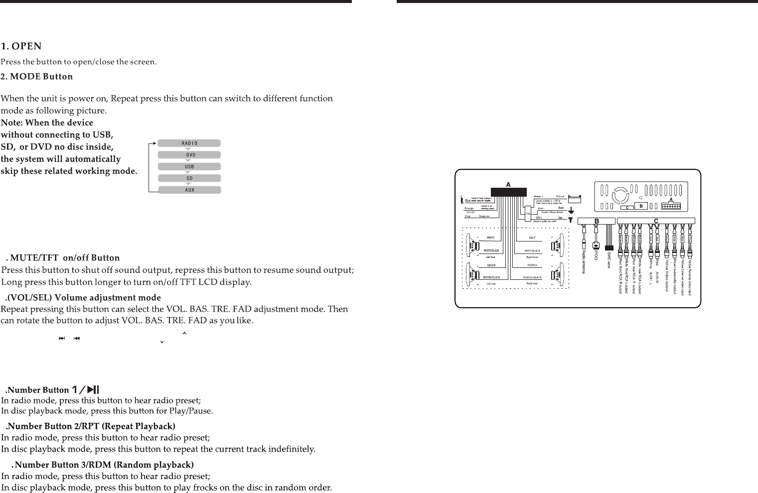 [SCHEMATICS_48EU]  KD_6846] Wiring Diagram For Boss Stereo Download Diagram | Boss Dvd Wiring Diagram |  | Gray Otene Blikvitt Librar Wiring 101