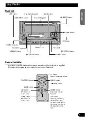 YM_2288] Likewise Pioneer Car Radio As Well Pioneer Car Radio Wiring Diagram  Free DiagramNedly Benkeme Mohammedshrine Librar Wiring 101