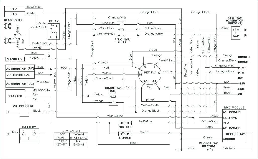 [SCHEMATICS_4US]  VF_6394] Cub Cadet Wiring Diagram On Wiring Diagram For A Cub Cadet Rzt 50  Schematic Wiring | Cub Cadet Rzt 50 Schematic |  | Xlexi Rous Oxyt Pap Mohammedshrine Librar Wiring 101
