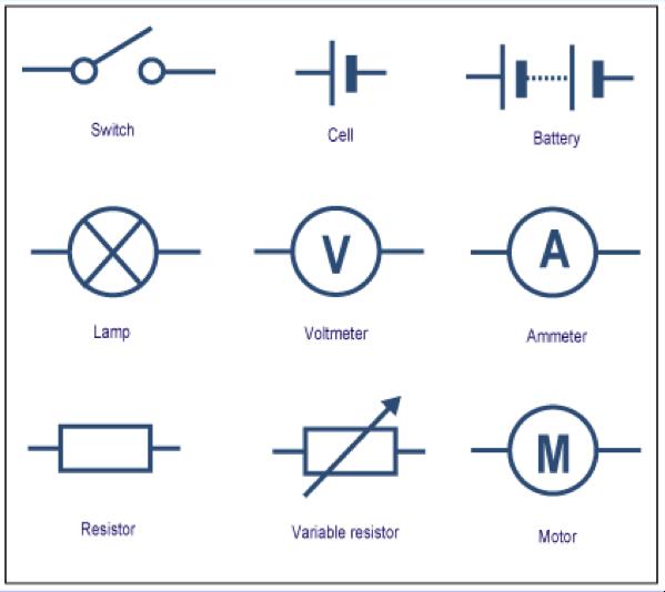 Pleasant Electrical Wiring Diagram Symbol Legend Basic Electronics Wiring Wiring Cloud Grayisramohammedshrineorg