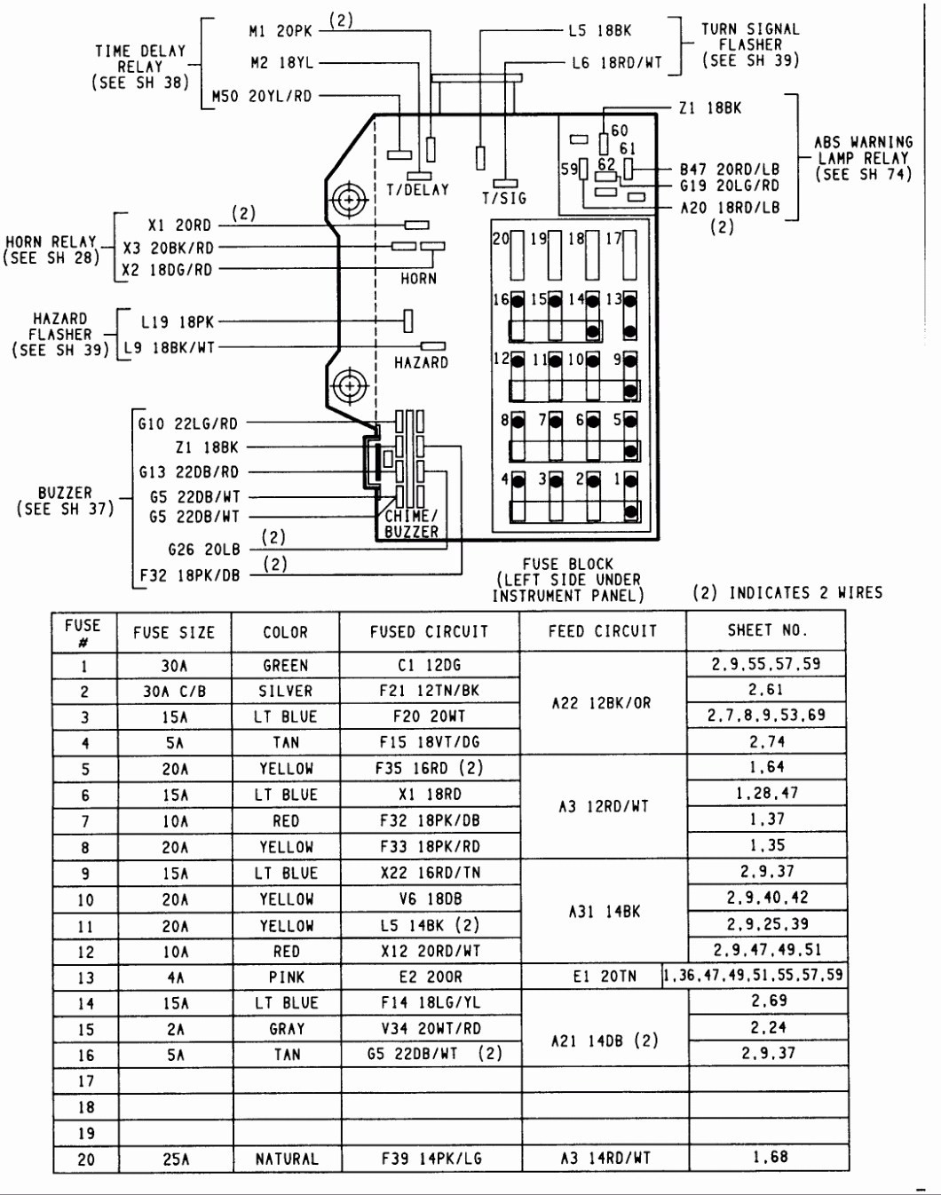 2013 dodge dart fuse box diagram - plymouth wiring diagrams for 1997 se vog  - light-switch.kdx-200.jeanjaures37.fr  wiring diagram resource