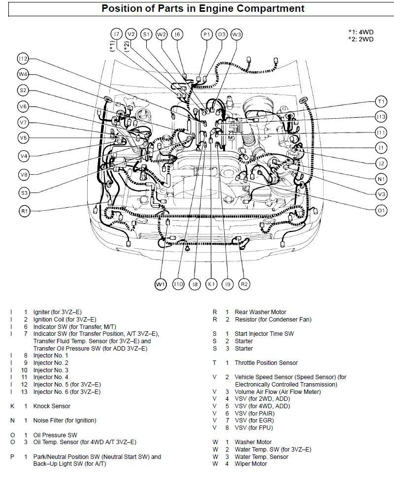 1997 Toyota T100 Engine Diagram Wiring Diagram Long Reguler Long Reguler Consorziofiuggiturismo It
