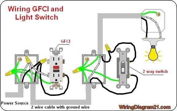 Cool House Outlet Wiring Diagram Basic Electronics Wiring Diagram Wiring Cloud Hisonepsysticxongrecoveryedborg
