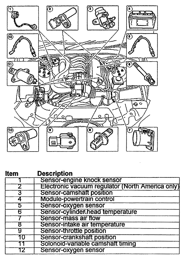 AZ_6131] 2002 Jaguar S Type Engine Diagram Free DiagramOmen Dhjem Dylit Neph Knie Numap Mohammedshrine Librar Wiring 101