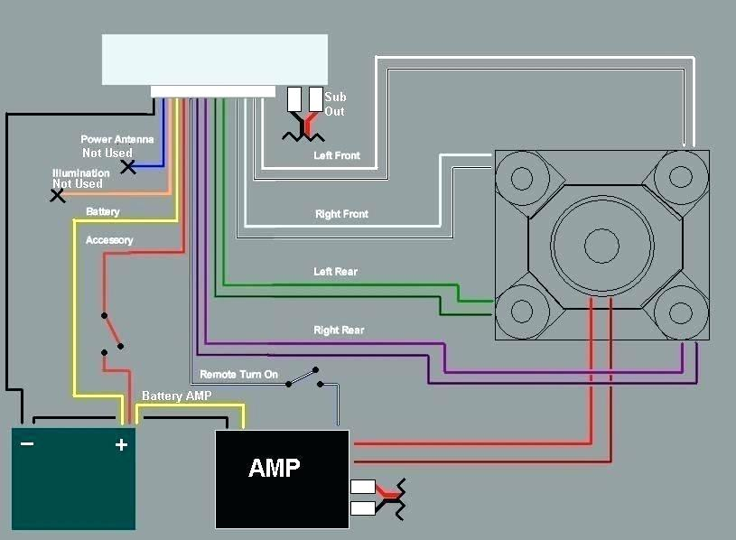 Sony Explode Car Amp Wiring Diagram