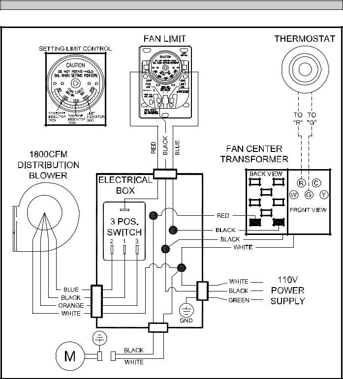 Wood Burning Furnace Wiring Diagram -Samsung Surround Sound Wiring Diagram  | Begeboy Wiring Diagram Source | Wood Furnace Wiring Diagram |  | Begeboy Wiring Diagram Source